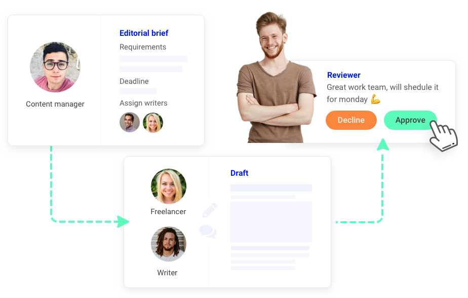 With Storychief you can work with your team on content in one workspace from anywhere.